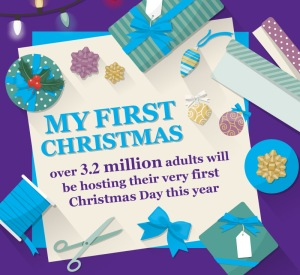 first christmas infographic section1