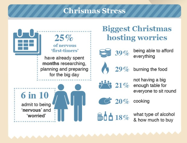 first christmas infographic section2